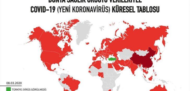 Sağlık Bakanı Koca: (Koronavirüs) Komşularımız ve Avrupa önlemlerde yavaş kaldı